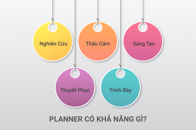 Tố chất mà những Planner cần có